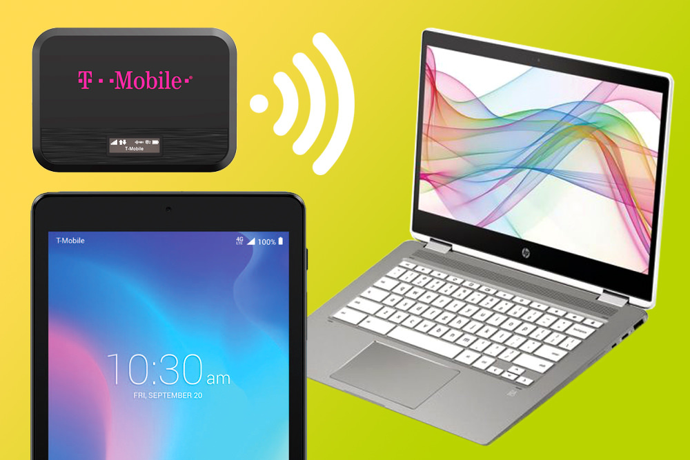 computer and internet devices - mobile hotspot, tablet, chromebook